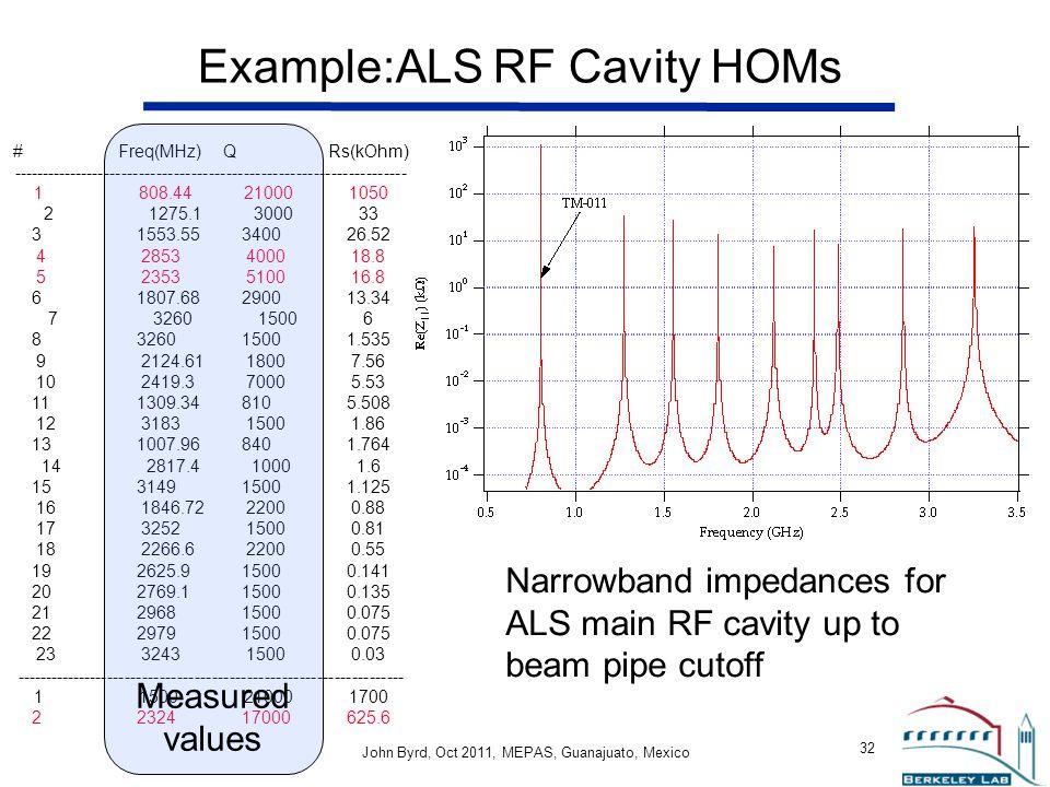 Example:ALS RF Cavity HOMs