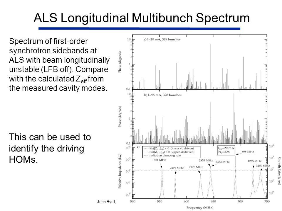 ALS Longitudinal Multibunch Spectrum
