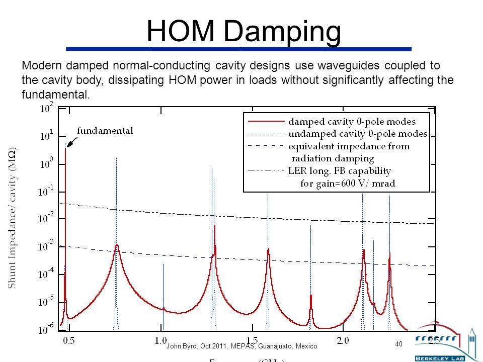 HOM Damping