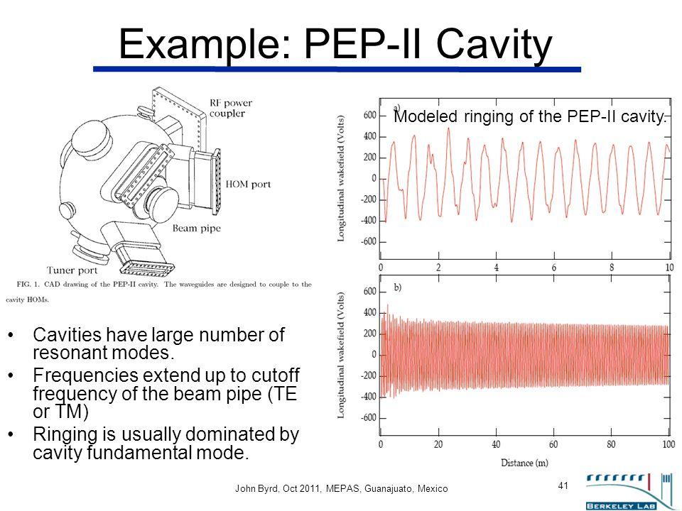 Example: PEP-II Cavity