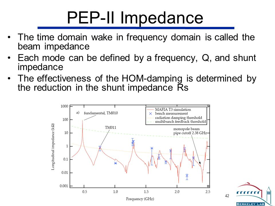 PEP-II Impedance The time domain wake in frequency domain is called the beam impedance.