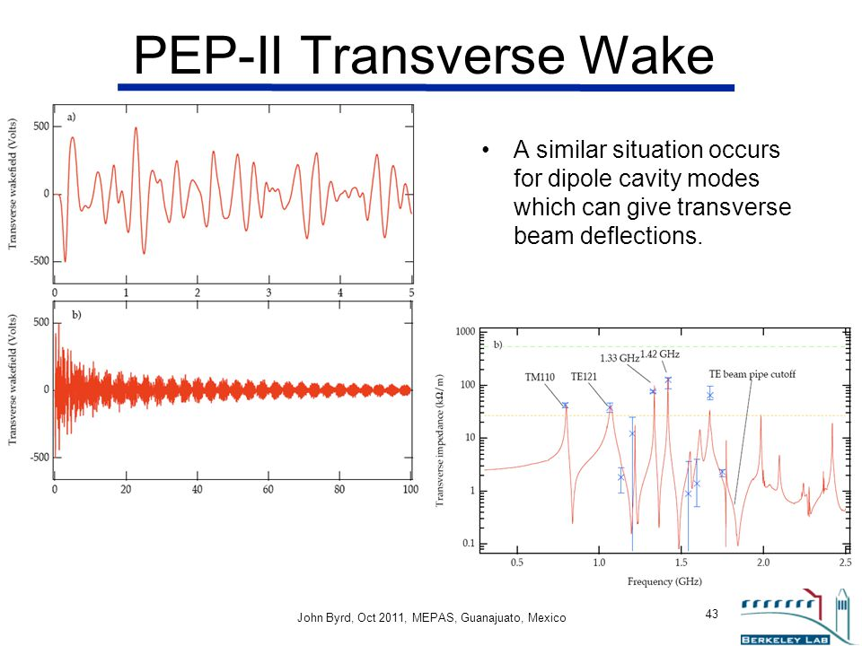 PEP-II Transverse Wake