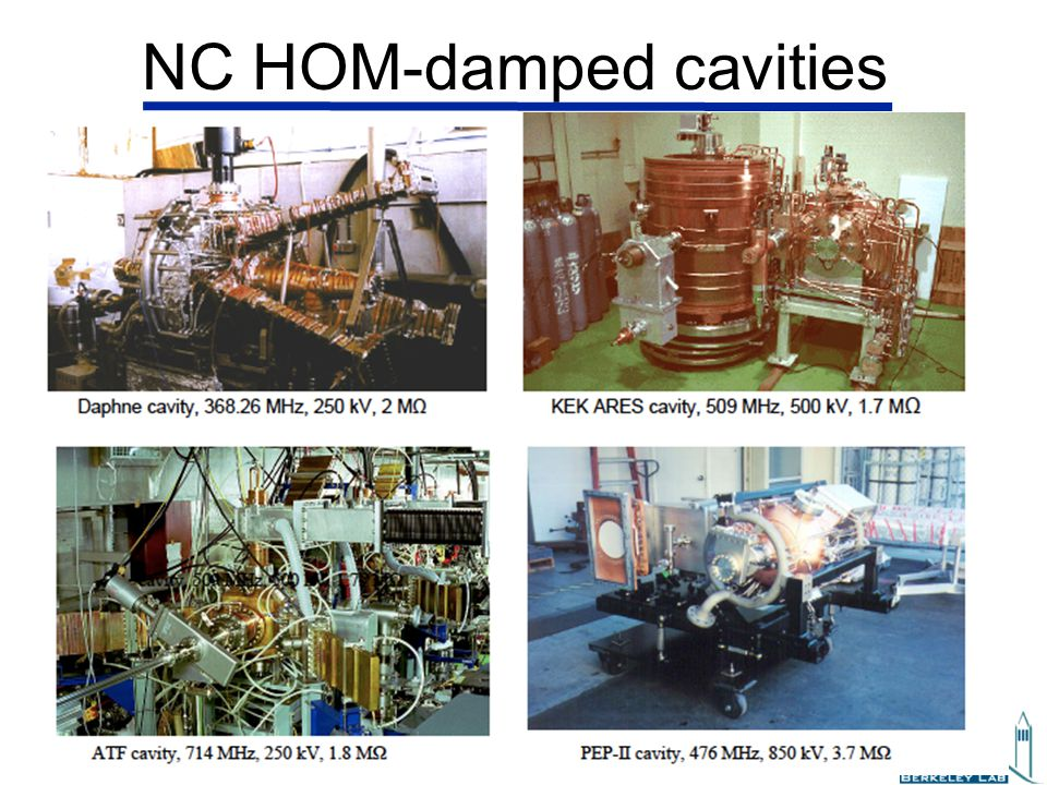 NC HOM-damped cavities
