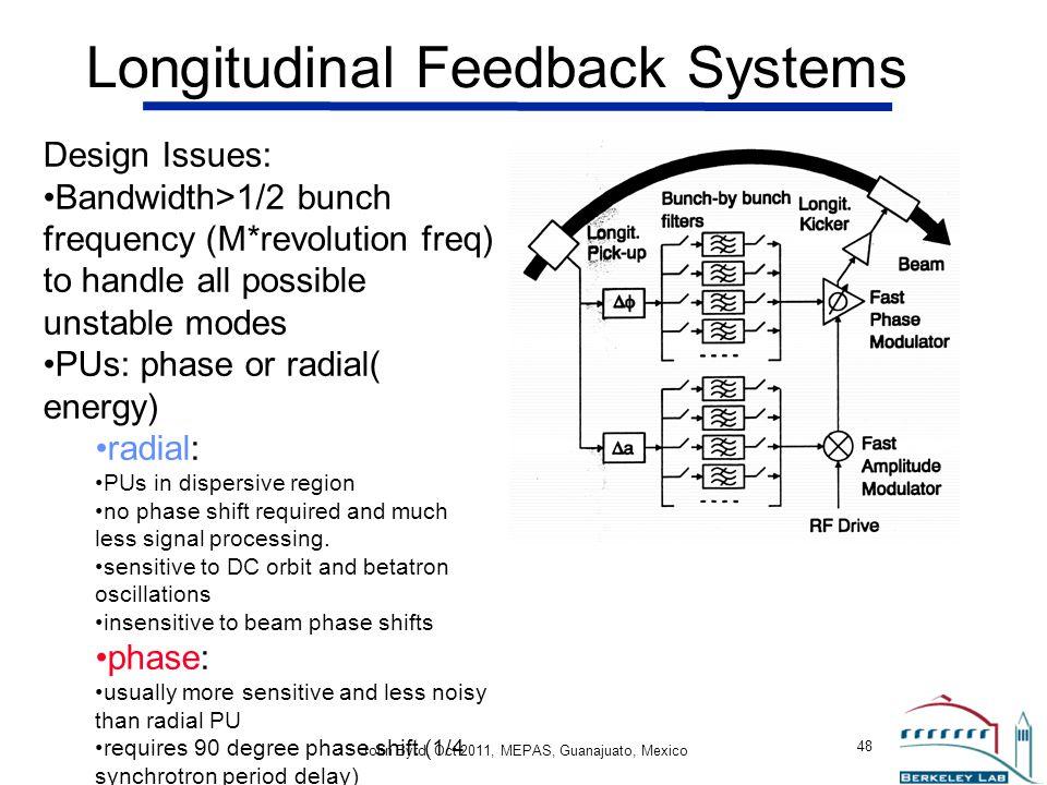 Longitudinal Feedback Systems
