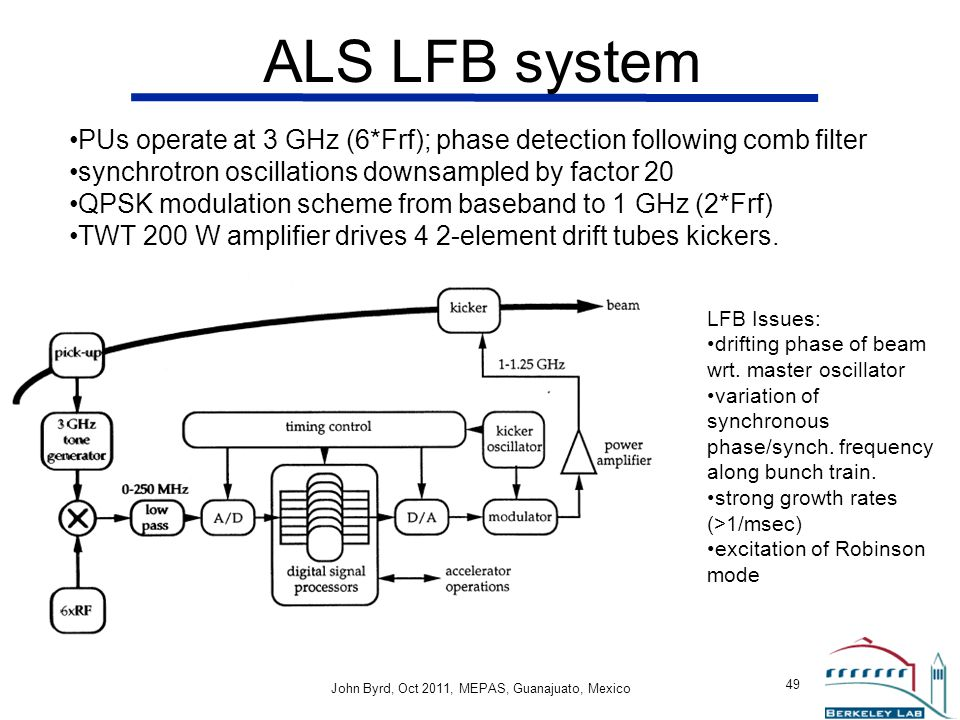 ALS LFB system PUs operate at 3 GHz (6*Frf); phase detection following comb filter. synchrotron oscillations downsampled by factor 20.