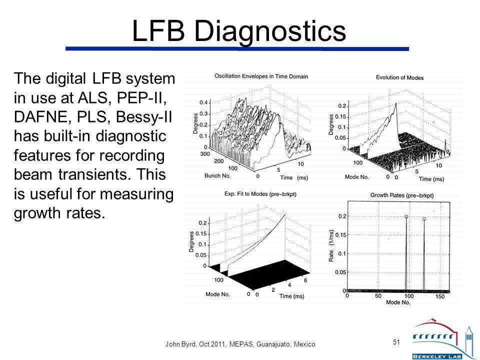 LFB Diagnostics
