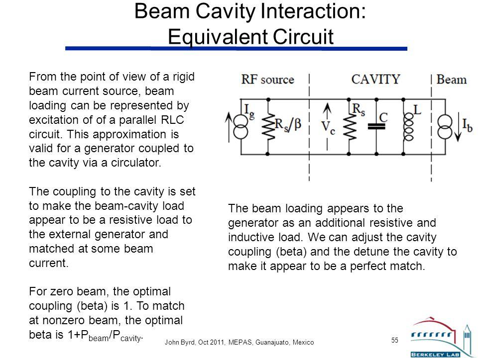 Beam Cavity Interaction: Equivalent Circuit