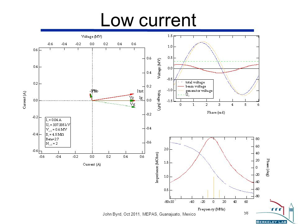 Low current