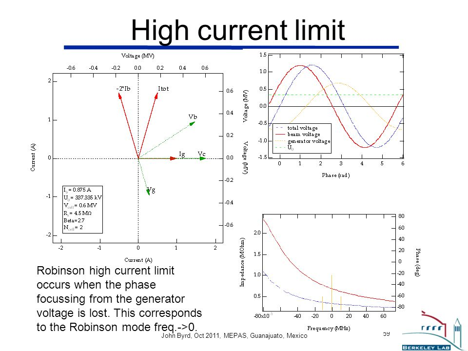 High current limit