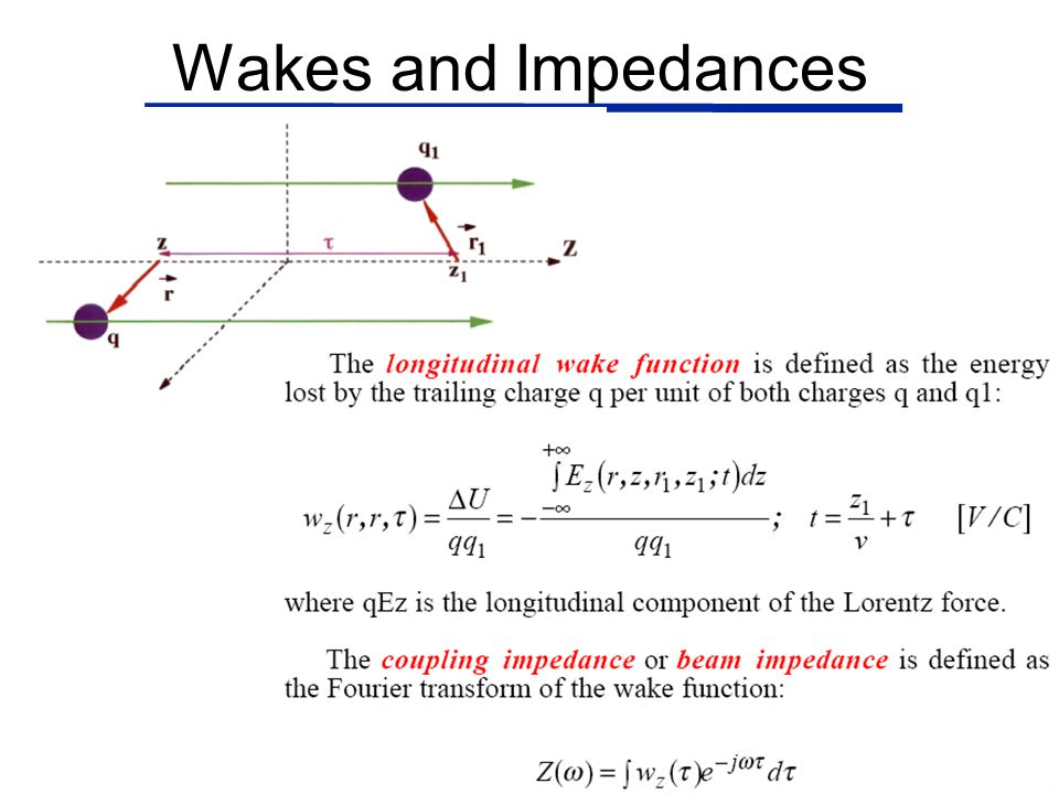 Wakes and Impedances