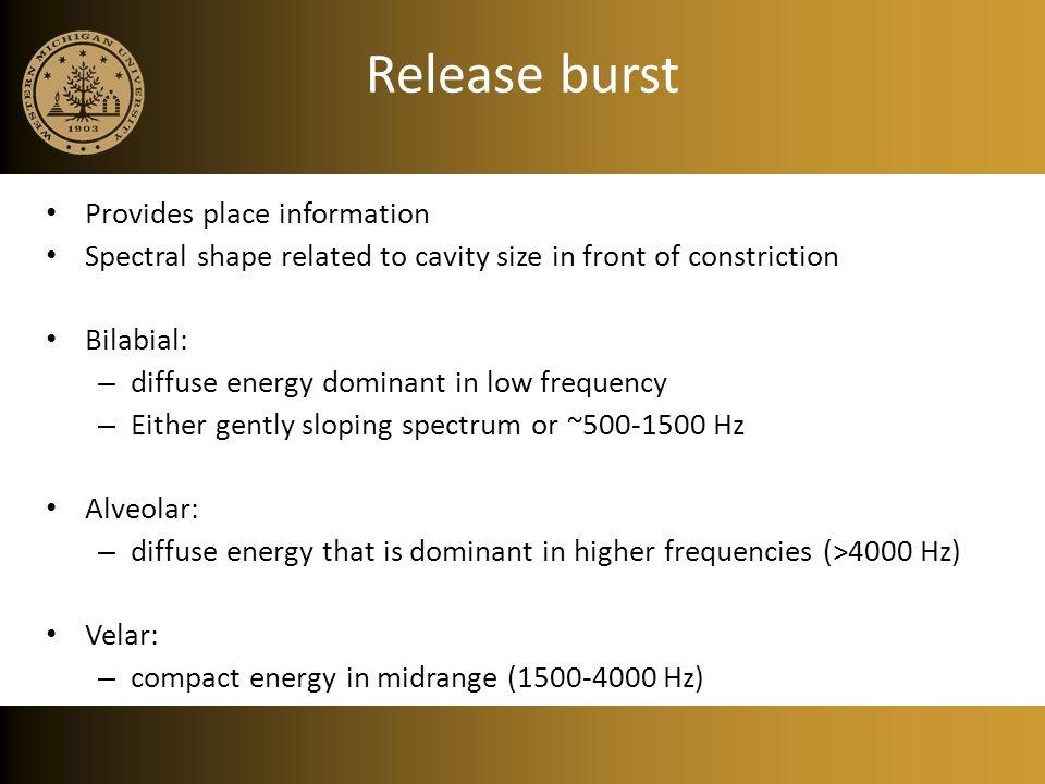 Release burst Provides place information