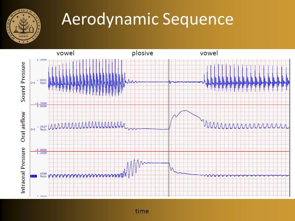Aerodynamic Sequence vowel plosive vowel time