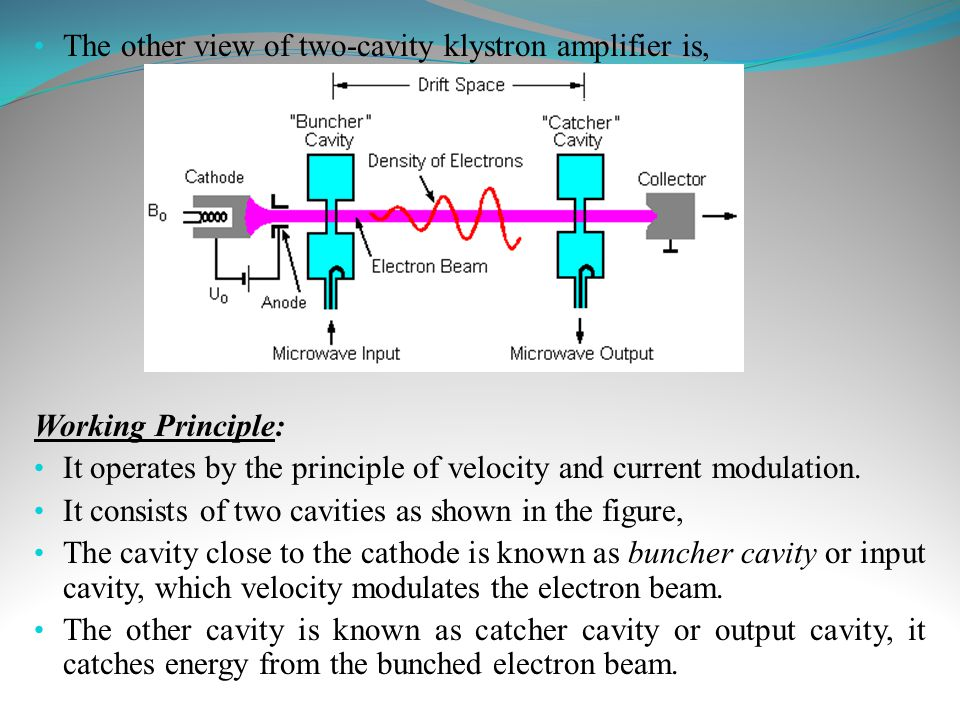 The other view of two-cavity klystron amplifier is,