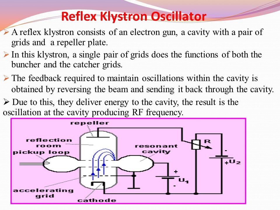 Reflex Klystron Oscillator