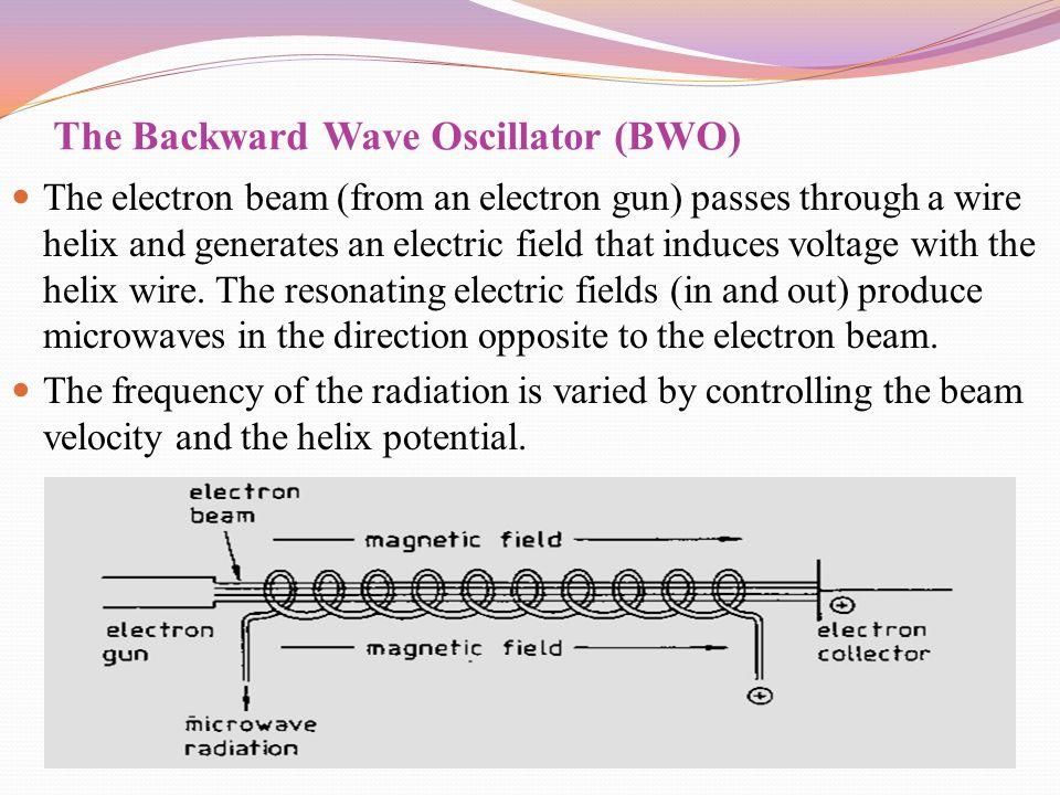 The Backward Wave Oscillator (BWO)