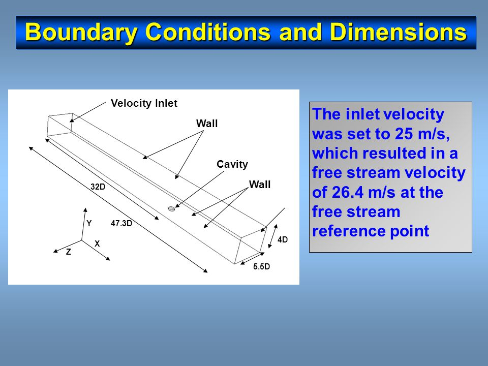 Boundary Conditions and Dimensions