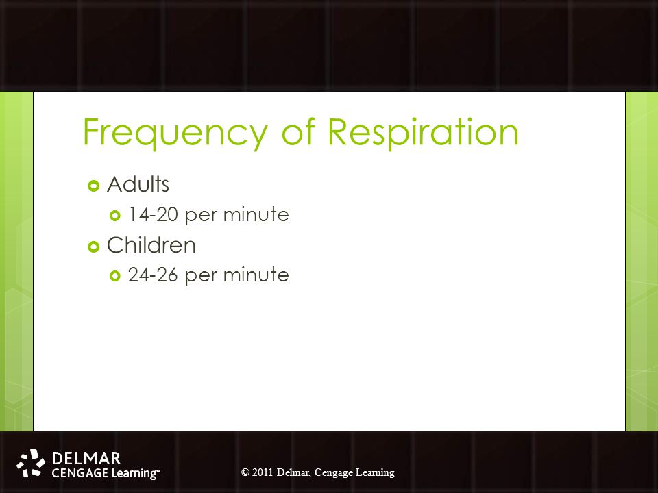 Frequency of Respiration
