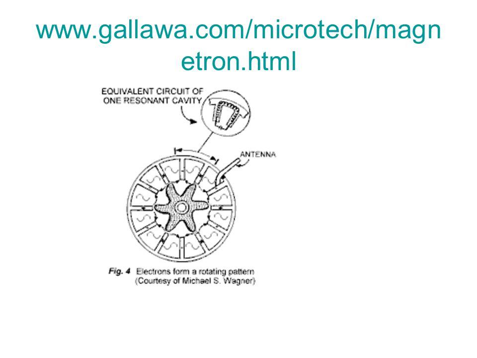 www.gallawa.com/microtech/magnetron.html