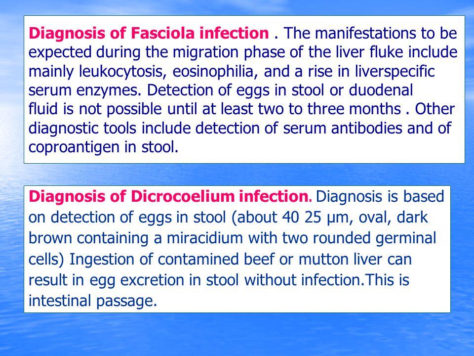 Diagnosis of Fasciola infection