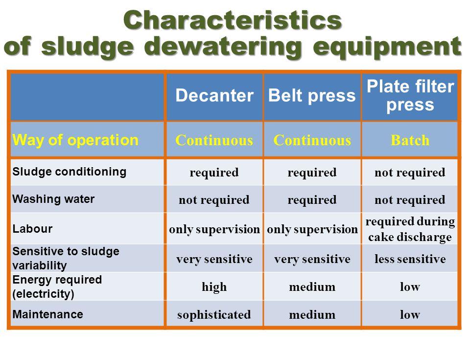 Characteristics of sludge dewatering equipment