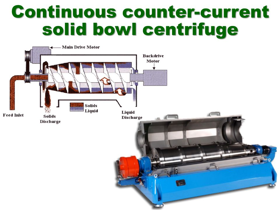 Continuous counter-current solid bowl centrifuge