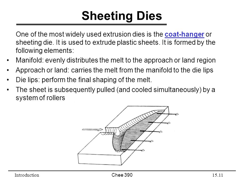 Sheeting Dies