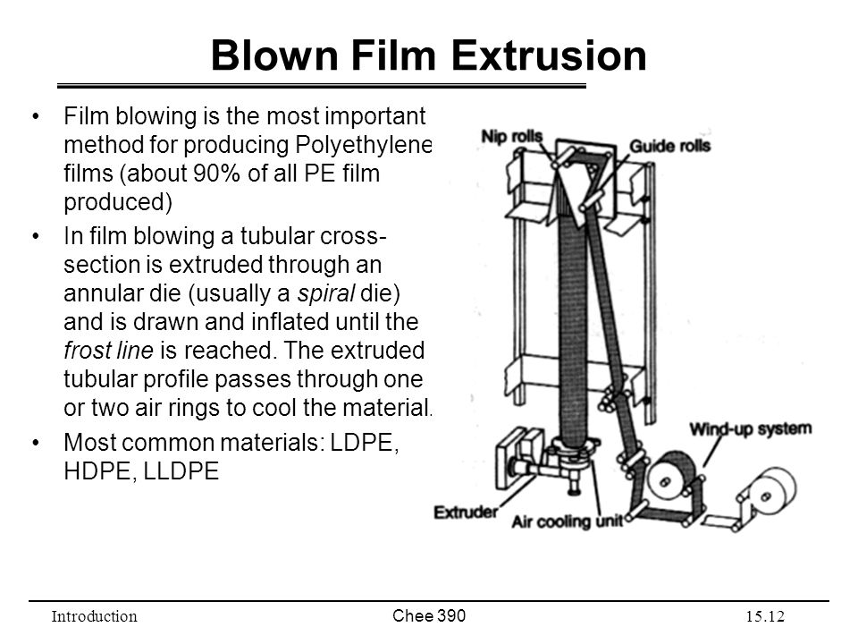Blown Film Extrusion Film blowing is the most important method for producing Polyethylene films (about 90% of all PE film produced)