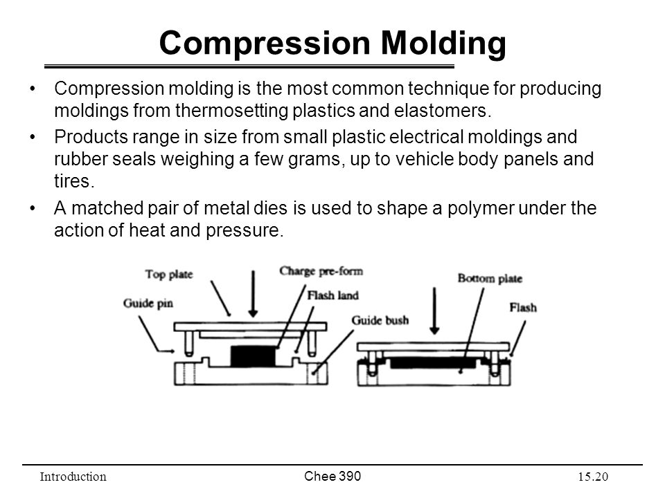 Compression Molding Compression molding is the most common technique for producing moldings from thermosetting plastics and elastomers.