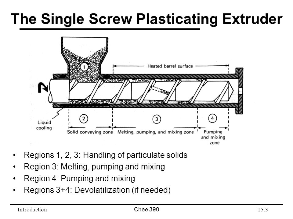 The Single Screw Plasticating Extruder