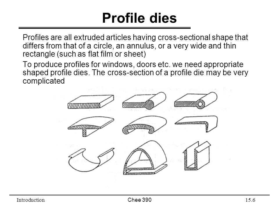 Profile dies