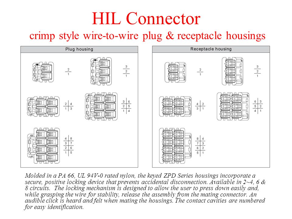 HIL Connector crimp style wire-to-wire plug & receptacle housings