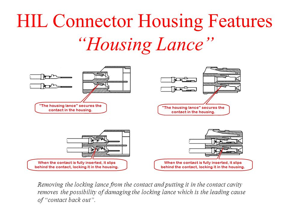 HIL Connector Housing Features