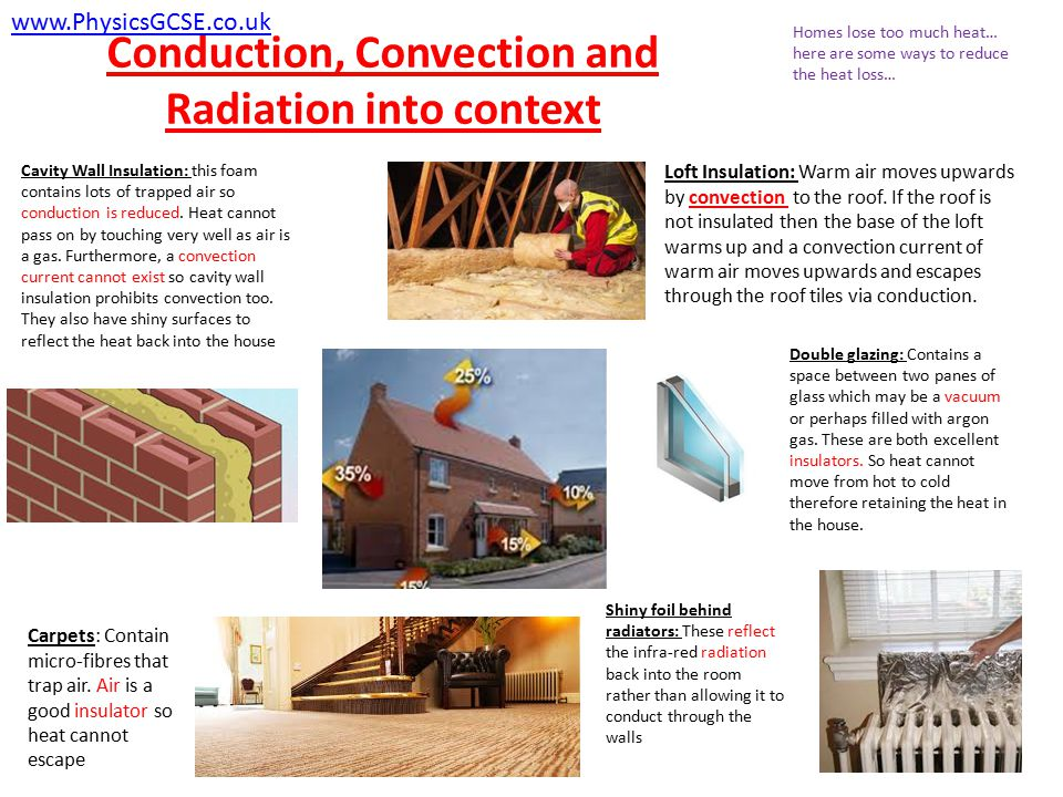Conduction, Convection and Radiation into context
