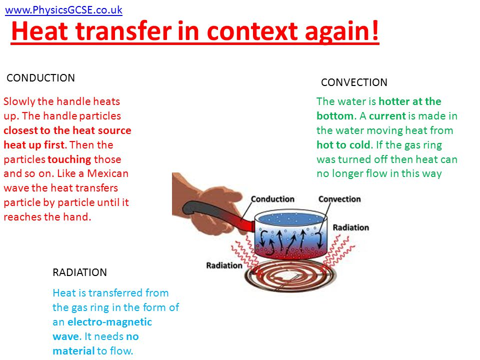 Heat transfer in context again!
