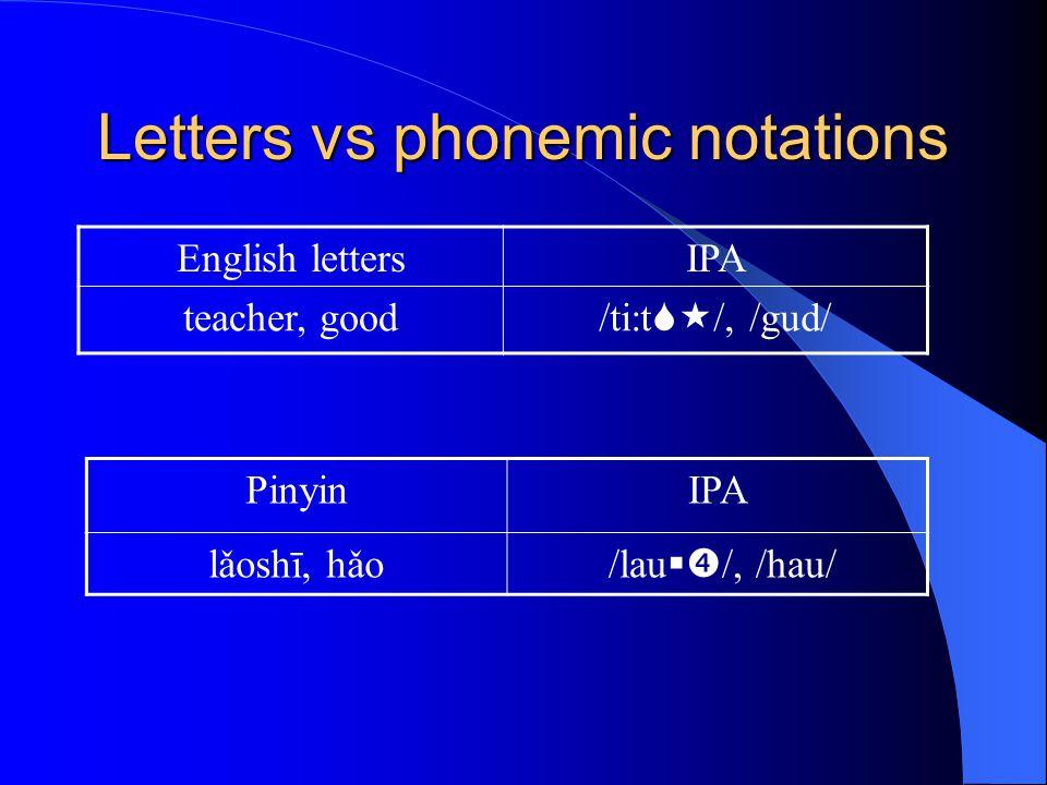 Letters vs phonemic notations