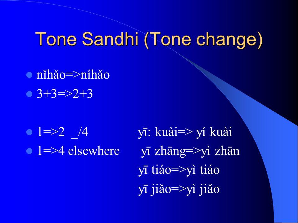 Tone Sandhi (Tone change)