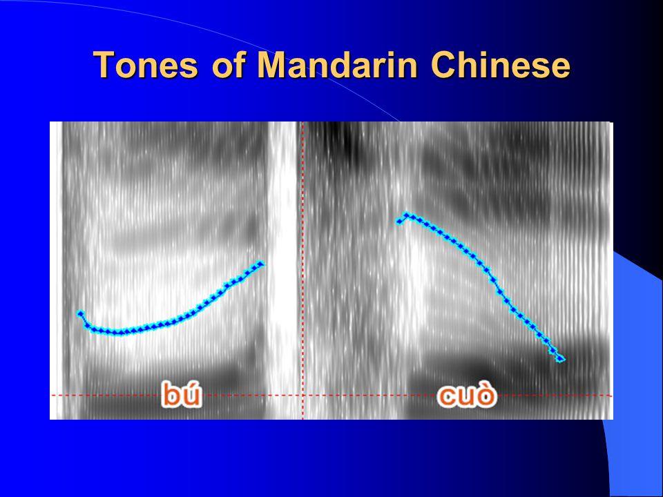 Tones of Mandarin Chinese
