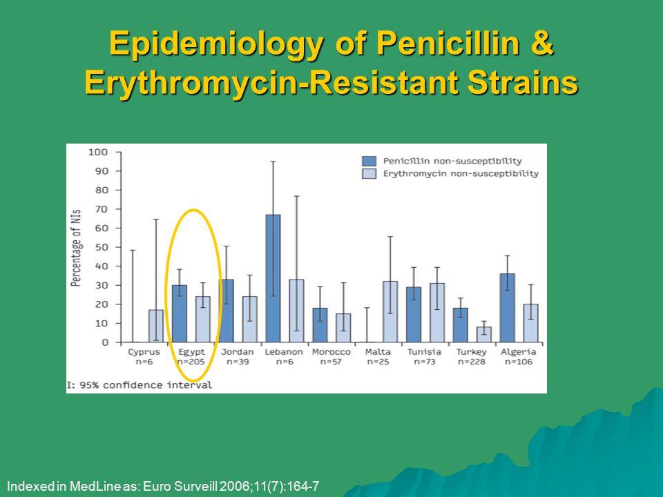 Epidemiology of Penicillin & Erythromycin-Resistant Strains