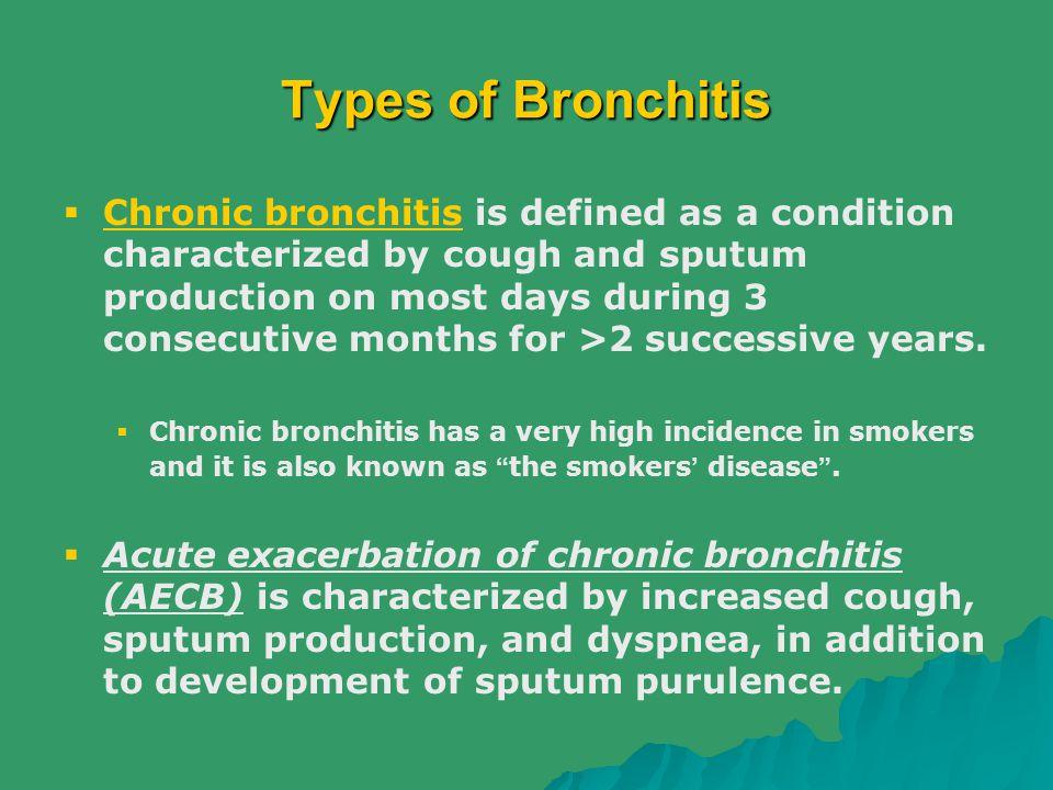 Types of Bronchitis