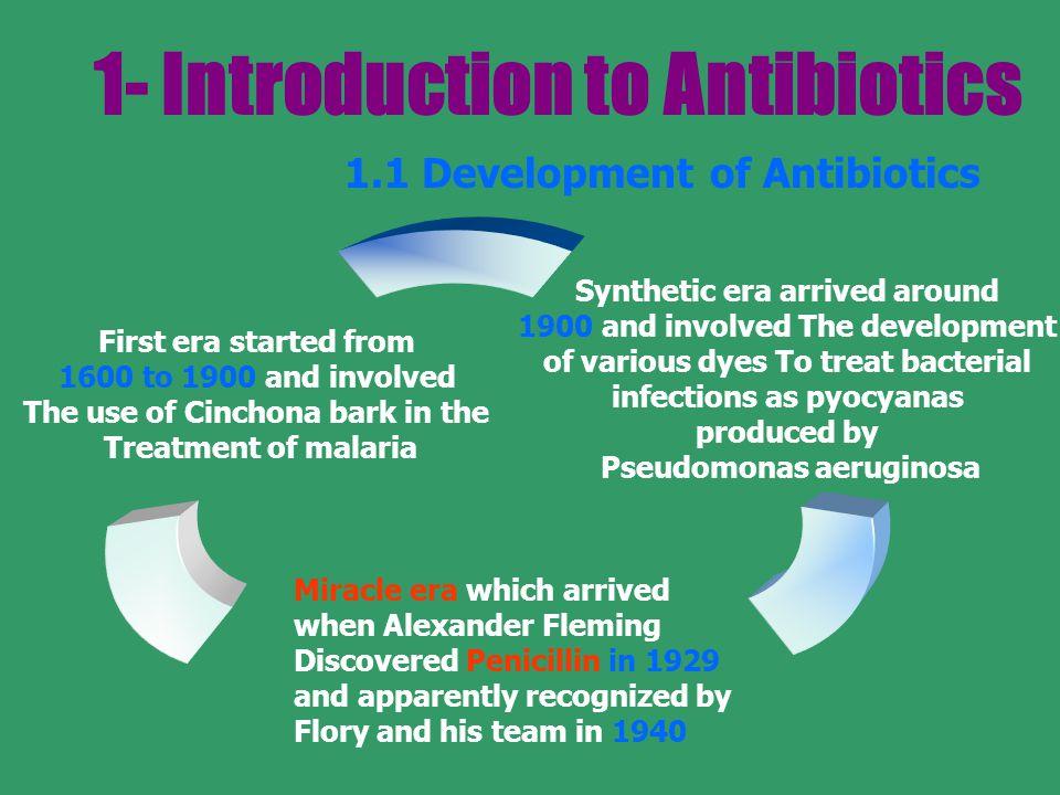 1- Introduction to Antibiotics