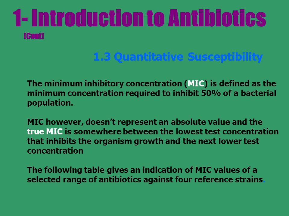 1- Introduction to Antibiotics (Cont)