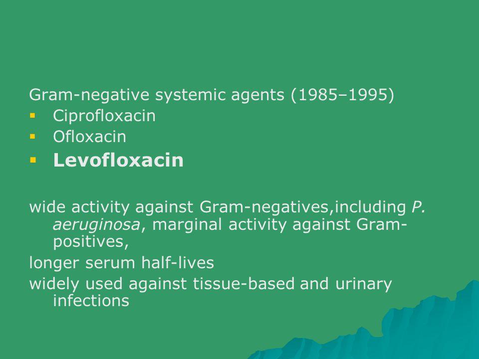 Levofloxacin Gram-negative systemic agents (1985–1995) Ciprofloxacin