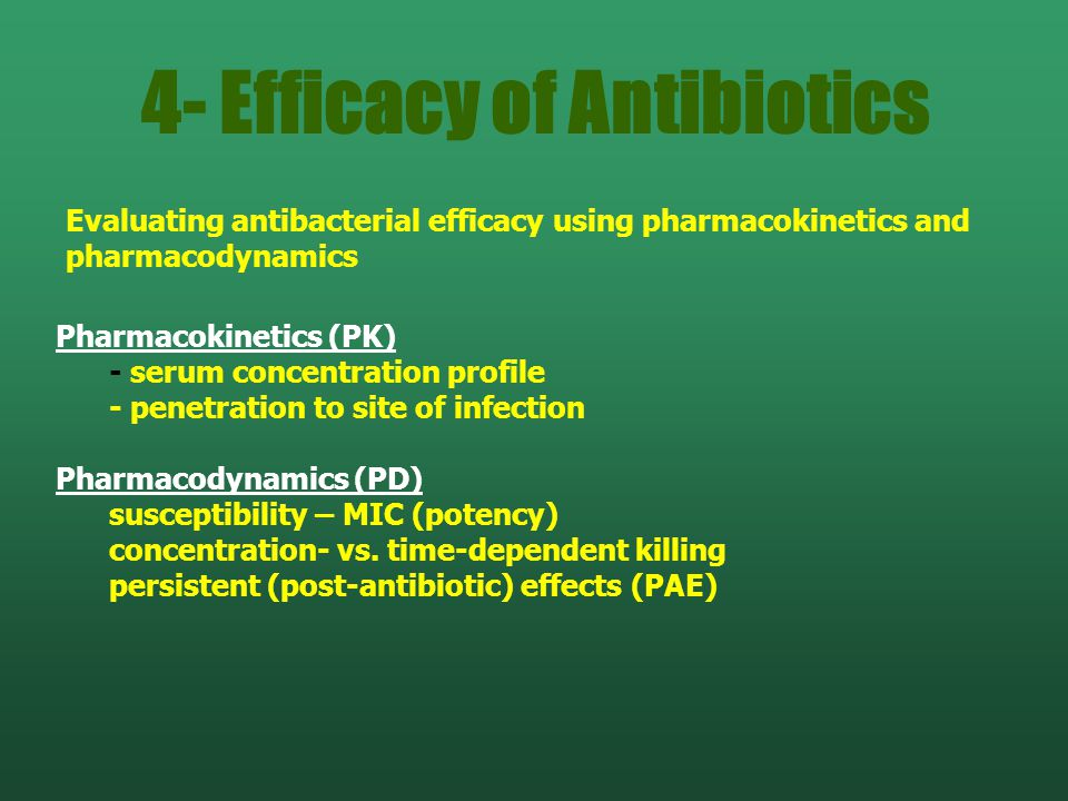 4- Efficacy of Antibiotics