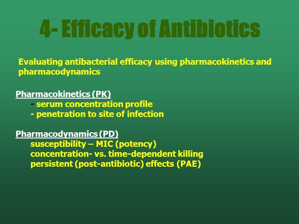 4- Efficacy of Antibiotics
