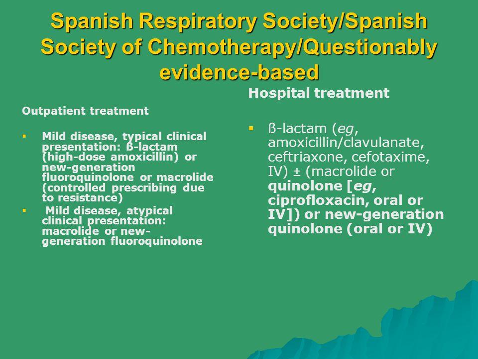 Spanish Respiratory Society/Spanish Society of Chemotherapy/Questionably evidence-based