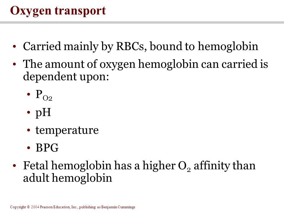 Oxygen transport Carried mainly by RBCs, bound to hemoglobin