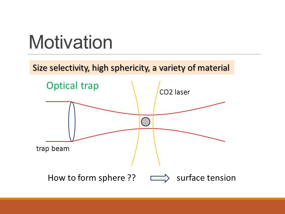 Motivation Optical trap