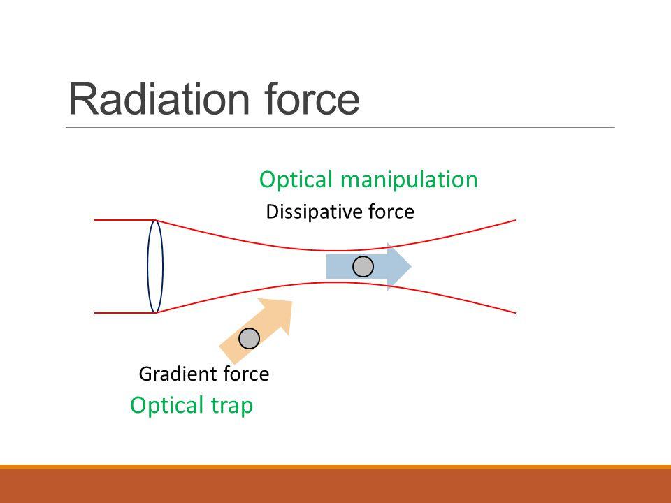 Radiation force Optical manipulation Optical trap Dissipative force