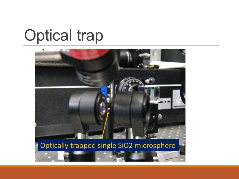 Optical trap Optically trapped single SiO2 microsphere