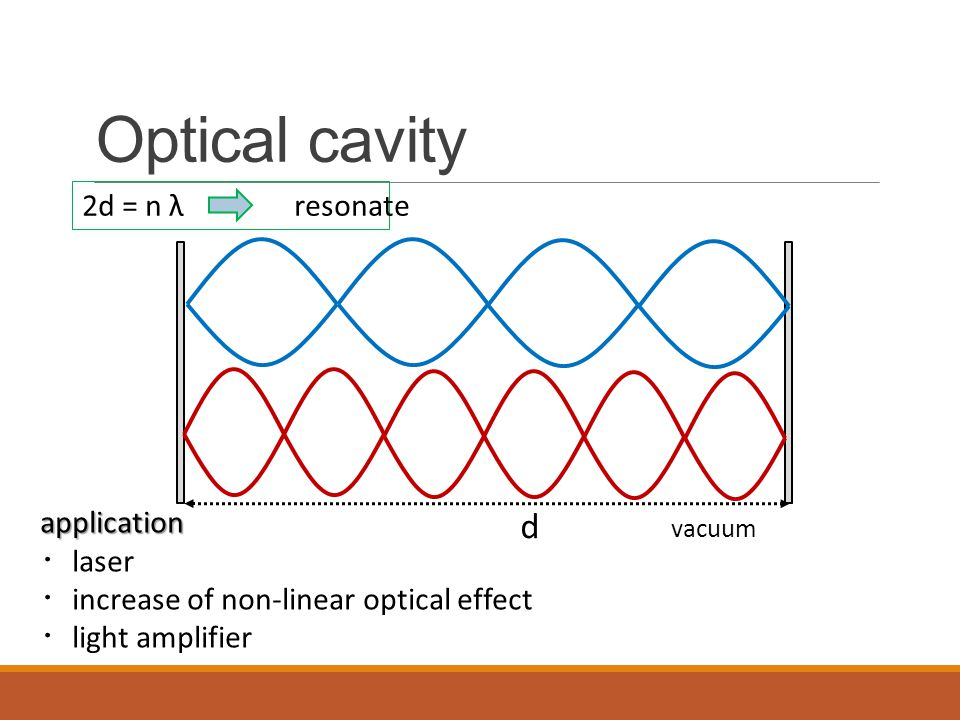 Optical cavity d 2d = n λ resonate application ・laser